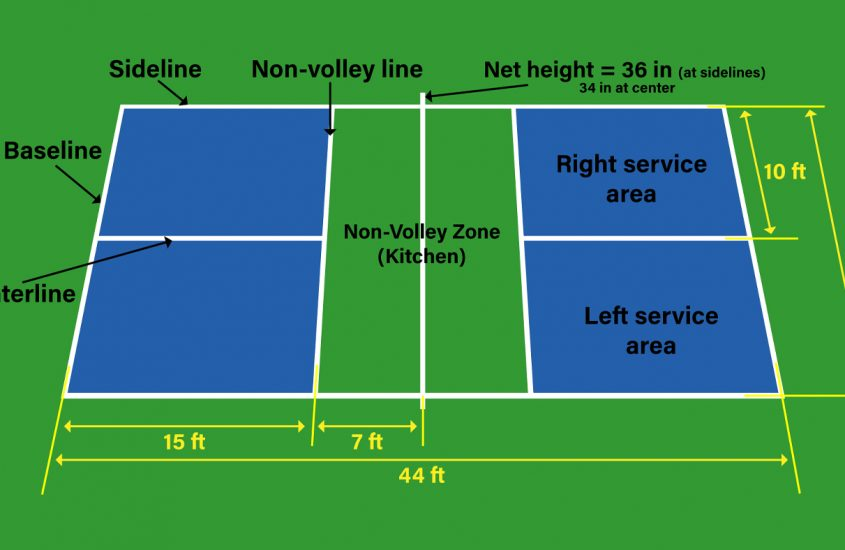 Pickleball Court Dimensions Diagram