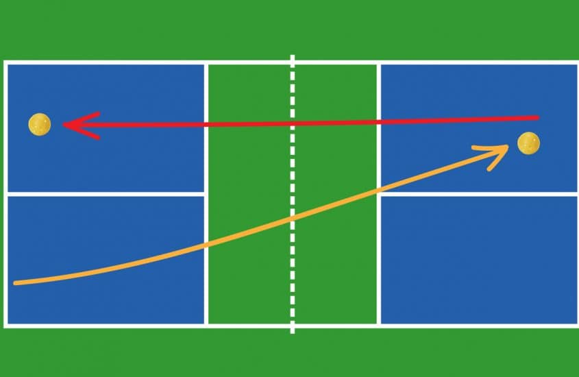 Pickleball Double Bounce Rule Explained